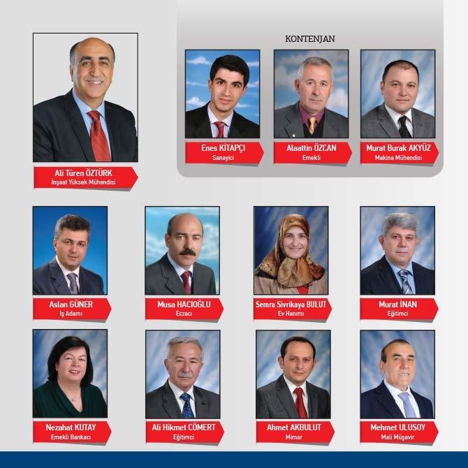 CHP Ali Türen Öztürk Projeleri galerisi resim 22