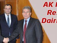 Türkmen Resmi Kurumları Ziyaret Etti.