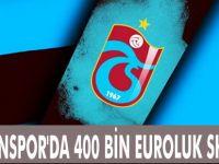 Trabzonspor'da 400 bin euroluk skandal!