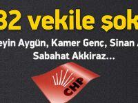 CHP Adayları Açıklanıyor