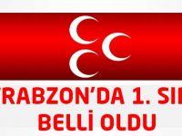 MHP Trabzon'da 1. Sıra belli Oldu
