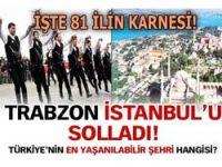 Trabzon İstanbulu Geçti