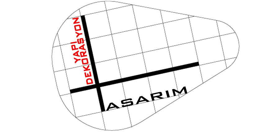 TASARIM Yapı Dekorasyon