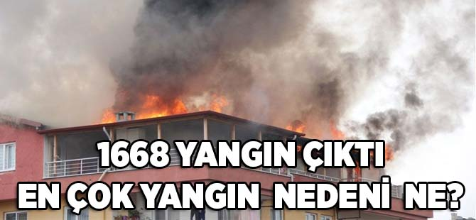 Trabzon'da 2019 yılında bin 668 yangın meydana geldi.