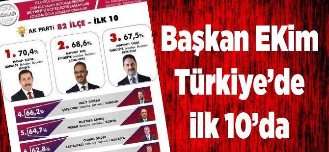 Ekim Türkiye'de İlk 10'a Girdi