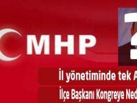 MHP Trabzon Yönetiminde Tek Akçaabatlı