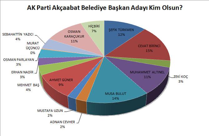 akcaabat-anket.jpg